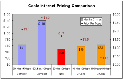cable_internet_price_comp.png